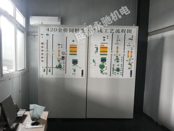 优德88官方网APP生产线PLC自动控制系统-四川w优德88官网机电